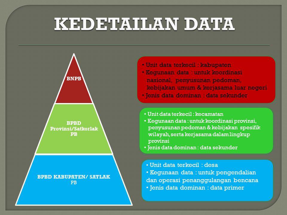 BNPB BPBD Provinsi/Satkorlak PB BPBD KABUPATEN/ SATLAK PB Unit data terkecil : desa Kegunaan data : untuk pengendalian dan operasi penanggulangan benc
