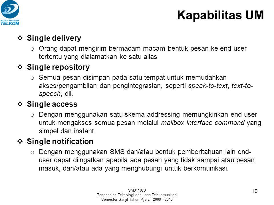 Kapabilitas UM  Single delivery o Orang dapat mengirim bermacam-macam bentuk pesan ke end-user tertentu yang dialamatkan ke satu alias  Single repos