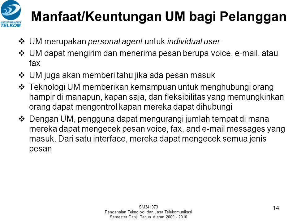 Manfaat/Keuntungan UM bagi Pelanggan  UM merupakan personal agent untuk individual user  UM dapat mengirim dan menerima pesan berupa voice, e-mail,
