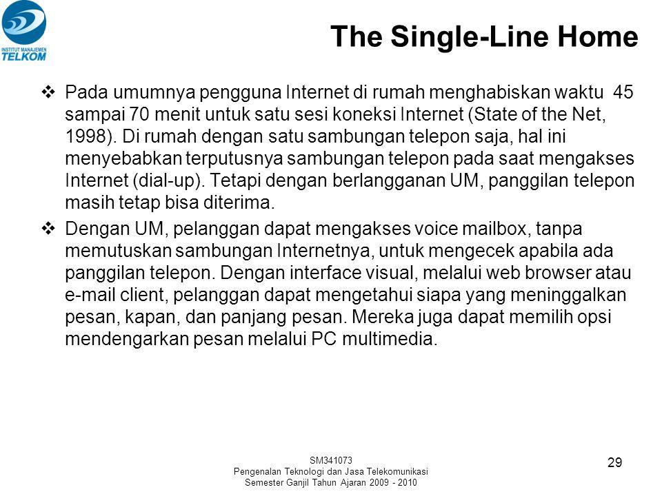 The Single-Line Home SM341073 Pengenalan Teknologi dan Jasa Telekomunikasi Semester Ganjil Tahun Ajaran 2009 - 2010 29  Pada umumnya pengguna Interne