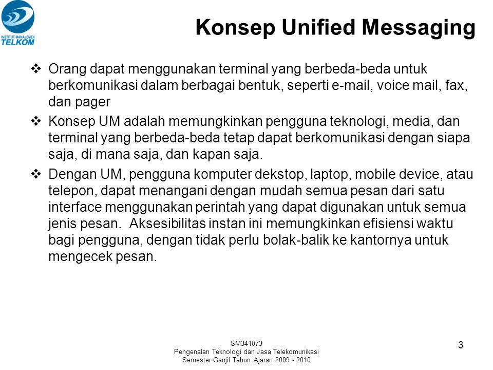 Konsep Unified Messaging  Orang dapat menggunakan terminal yang berbeda-beda untuk berkomunikasi dalam berbagai bentuk, seperti e-mail, voice mail, f