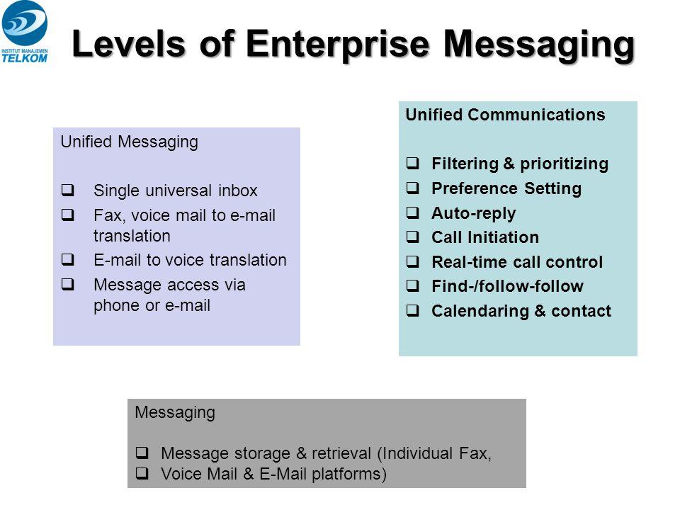 Presence Technology  IM menggunakan aplikasi presence technology.