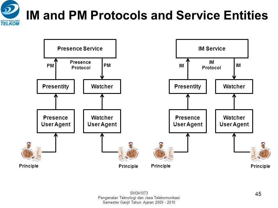 IM and PM Protocols and Service Entities SM341073 Pengenalan Teknologi dan Jasa Telekomunikasi Semester Ganjil Tahun Ajaran 2009 - 2010 45 Presence Se