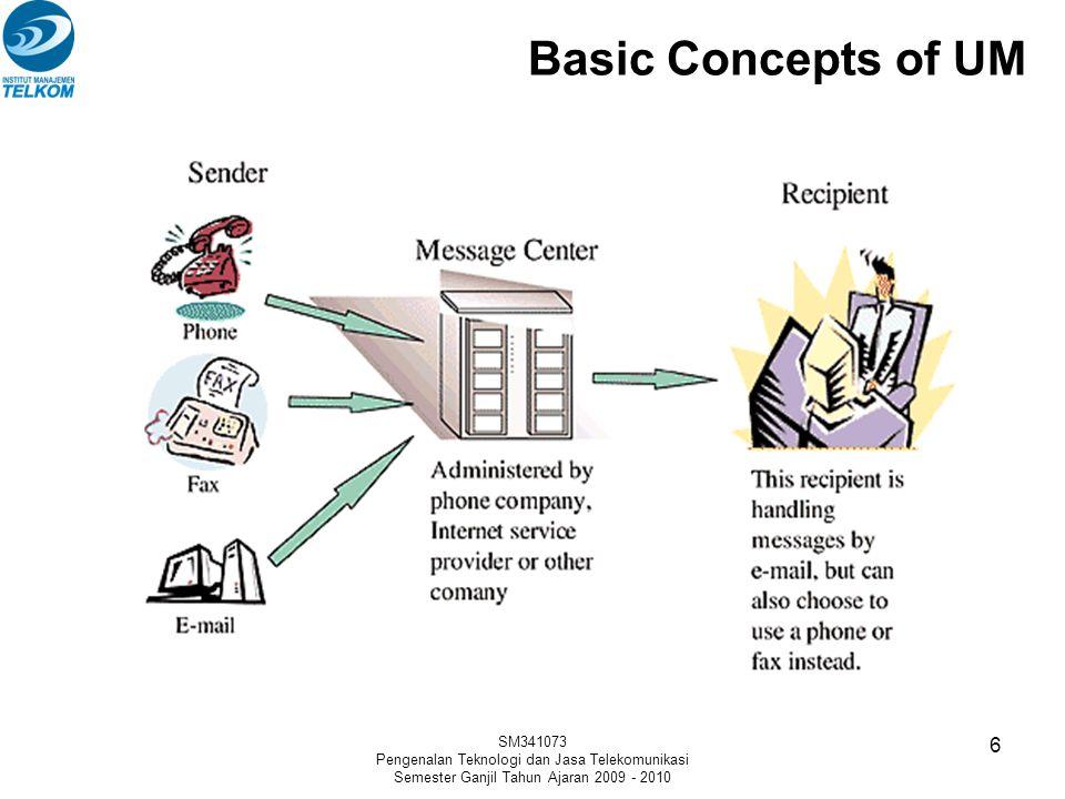 Basic Concepts of UM SM341073 Pengenalan Teknologi dan Jasa Telekomunikasi Semester Ganjil Tahun Ajaran 2009 - 2010 6