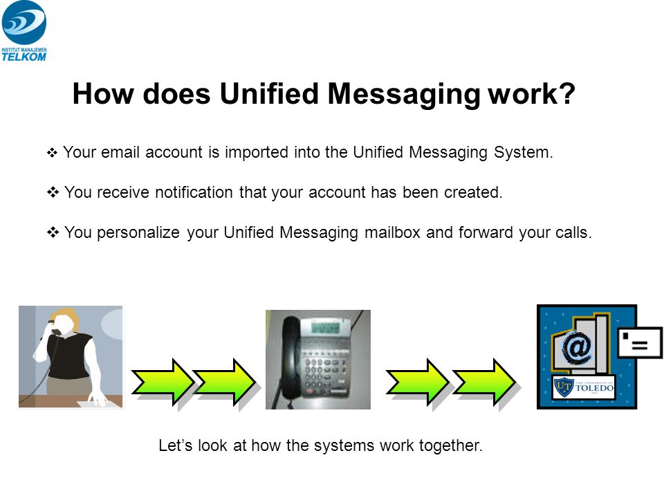 Features  Voice mail, fax, and email messages accessible via a single user interface  Voice mails and faxes integrated into corporate email system (Microsoft )  Exchange, Lotus Notes, iPlanet, Novell Groupwise, etc)  Multi-modal access to interactions (GUI, web browser, phone)  Mixed media functionality, such as attaching faxes to email messages or forwarding voice messages from email interface  Manage (send, receive, delete, record, reply to, forward, etc) all interactions from a single interface  Integration of technologies, such as text-to-speech and compression Unified Messaging