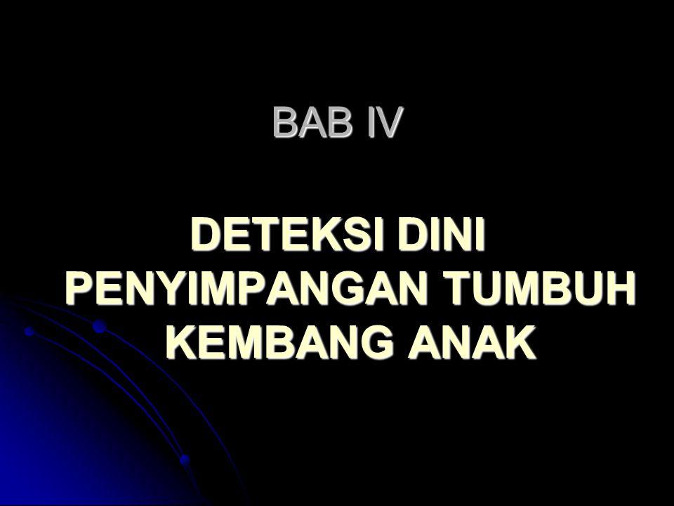 a.Anak MENJADI BGM b.