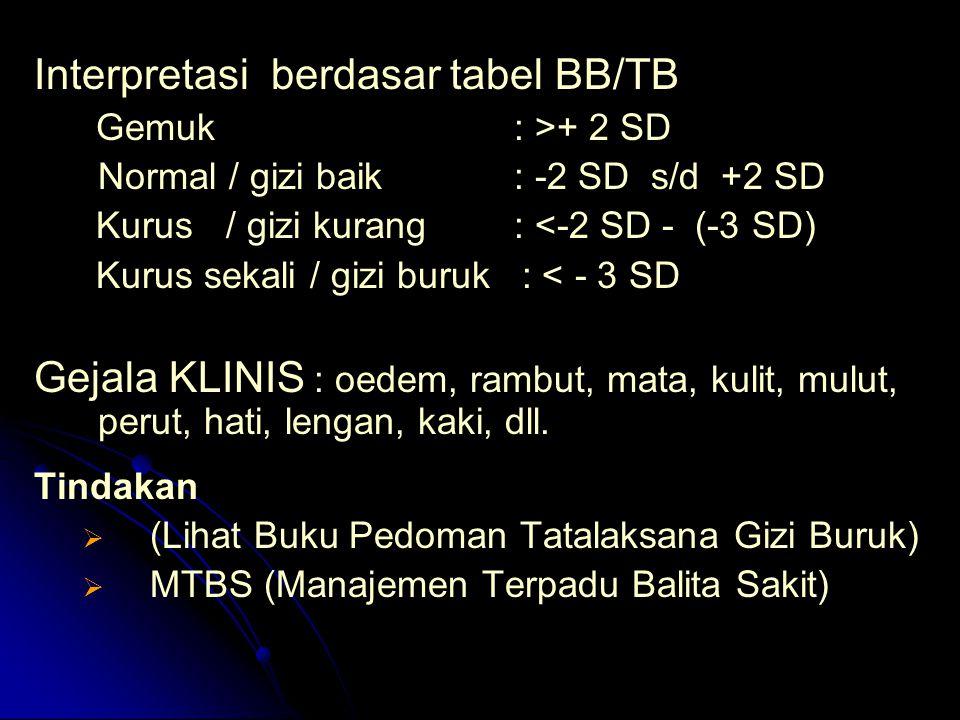 Interpretasi berdasar tabel BB/TB Gemuk : >+ 2 SD Normal / gizi baik : -2 SD s/d +2 SD Kurus / gizi kurang : <-2 SD - (-3 SD) Kurus sekali / gizi buru