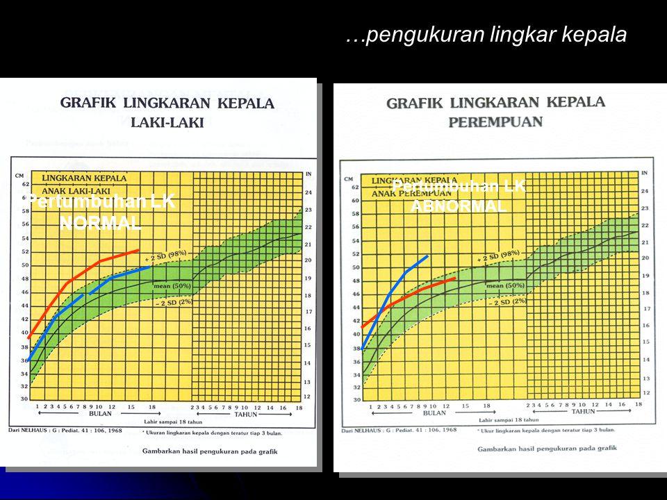 Pertumbuhan LK NORMAL Pertumbuhan LK ABNORMAL …pengukuran lingkar kepala