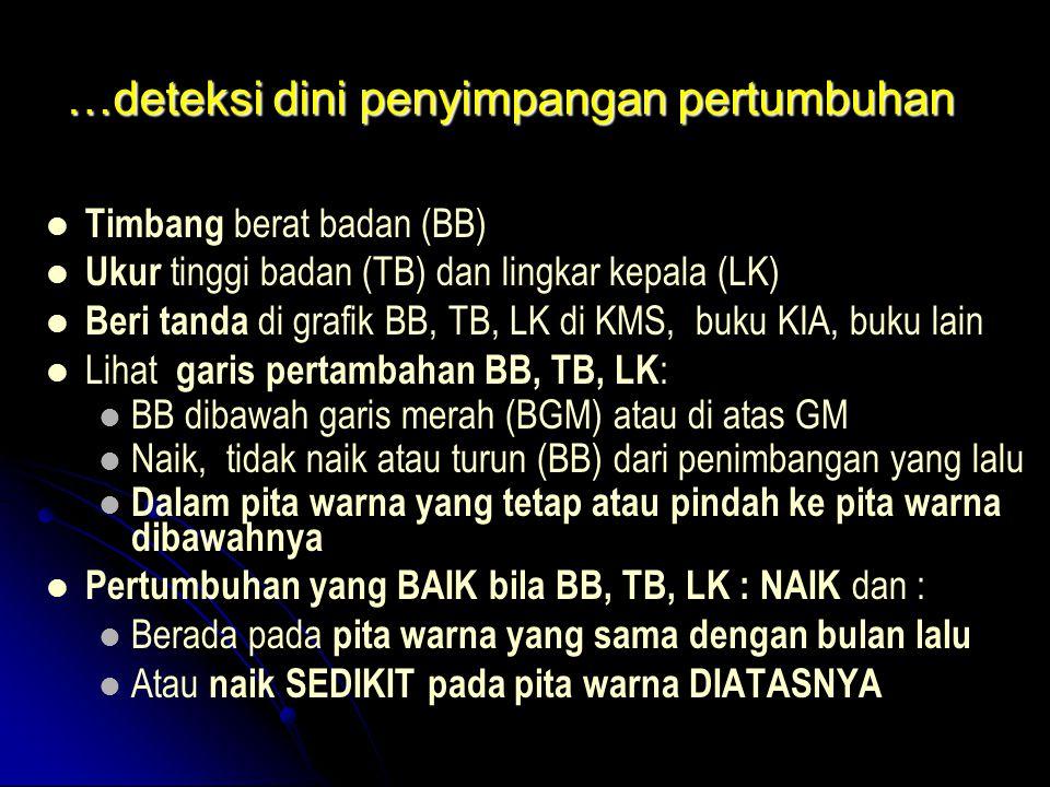 1.DATANG KE POSYANDU 4. BB ANAK DICATAT & DI PLOT KE KMS 2.