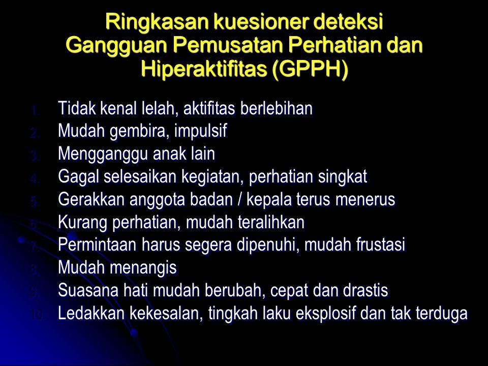 Ringkasan kuesioner deteksi Gangguan Pemusatan Perhatian dan Hiperaktifitas (GPPH) 1. Tidak kenal lelah, aktifitas berlebihan 2. Mudah gembira, impuls