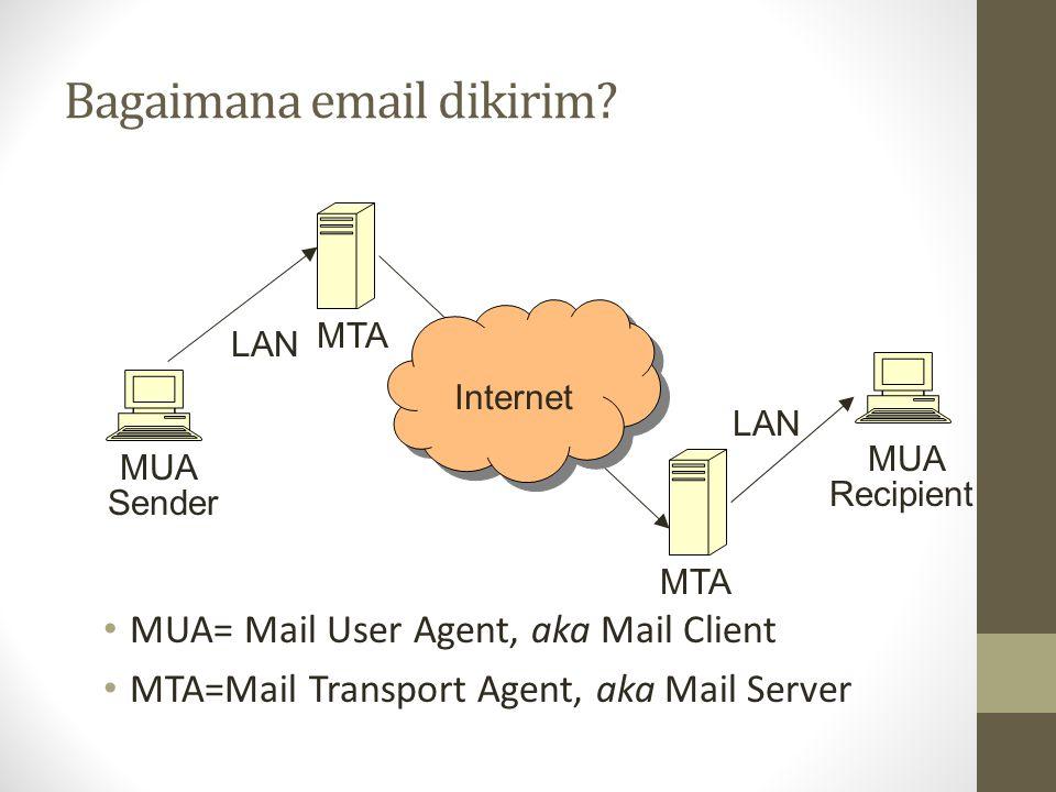Bagaimana email dikirim? MUA= Mail User Agent, aka Mail Client MTA=Mail Transport Agent, aka Mail Server MUA MTA Sender Recipient LAN Internet