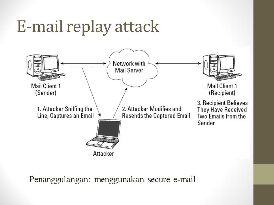 E-mail replay attack Penanggulangan: menggunakan secure e-mail