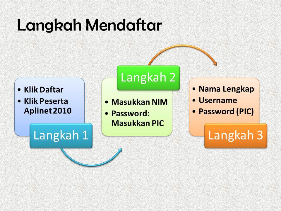 Langkah Mendaftar Klik Daftar Klik Peserta Aplinet 2010 Langkah 1 Masukkan NIM Password: Masukkan PIC Langkah 2 Nama Lengkap Username Password (PIC) L