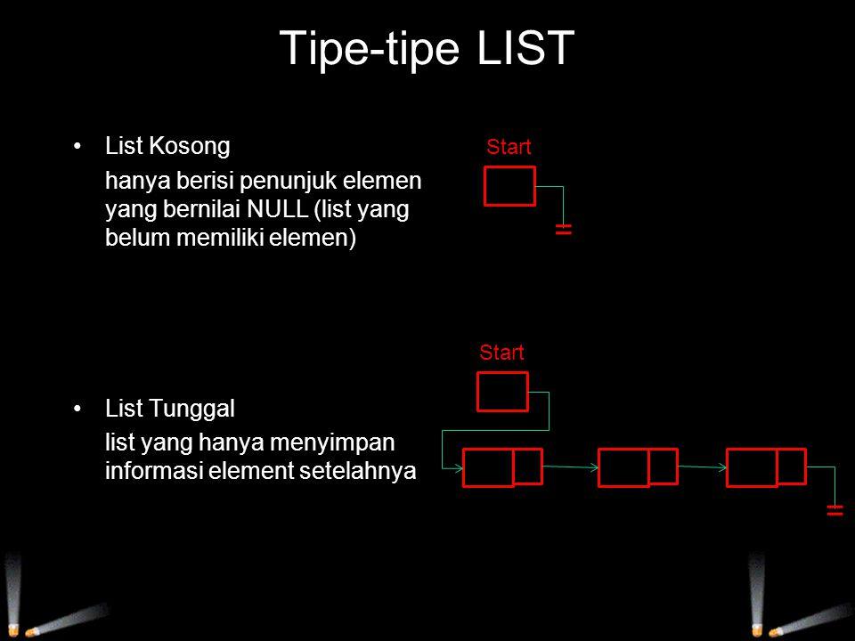 Tipe-tipe LIST List Ganda list yang menyimpan informasi element sebelumnya dan setelahnya E3E2E1 Start = =