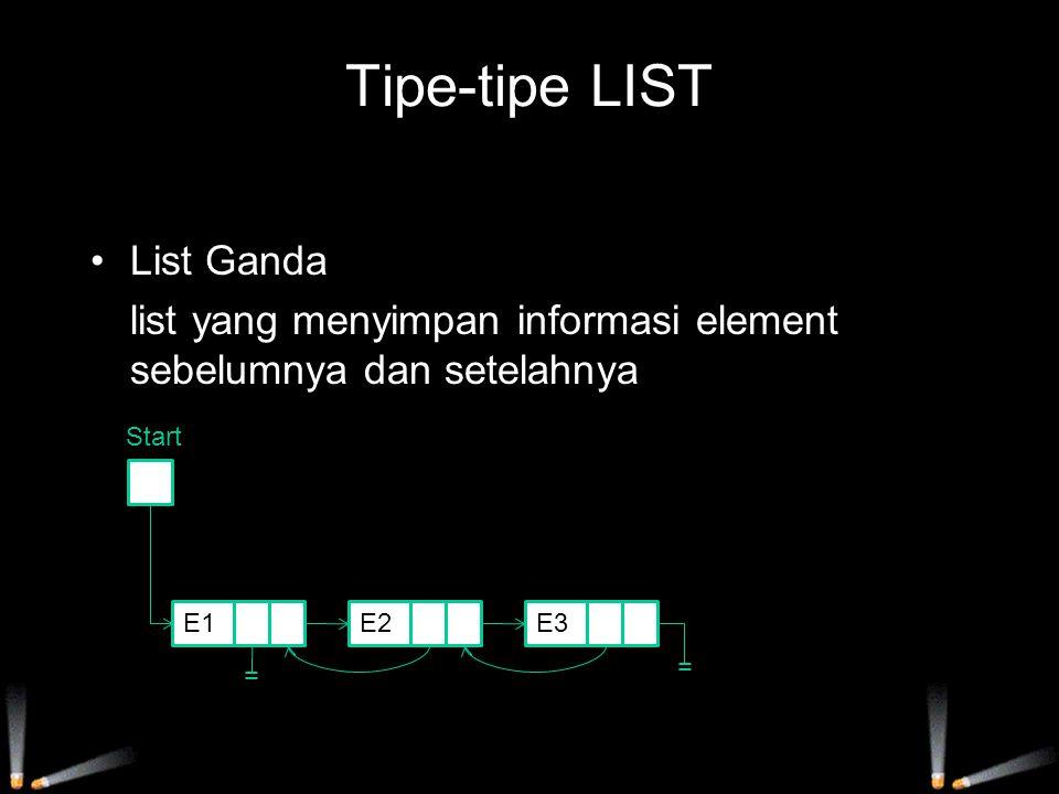 Single Linked List Single Linked-list, yang kerap kali disebut pula one-way List, adalah koleksi linear dari elemen data yang disebut simpul atau node.
