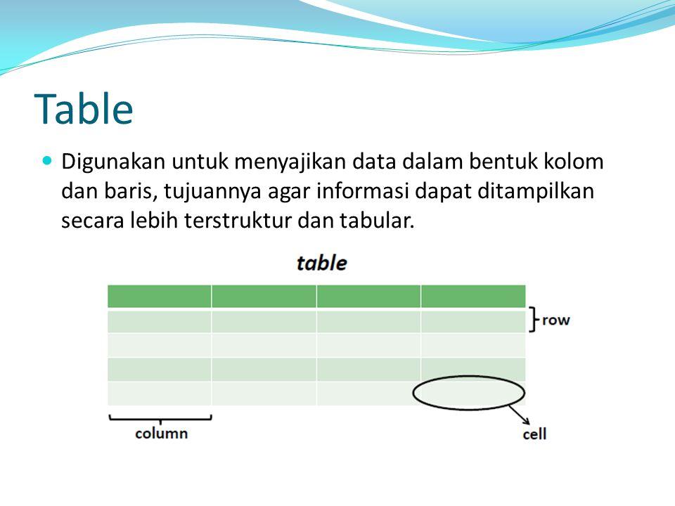 Table Digunakan untuk menyajikan data dalam bentuk kolom dan baris, tujuannya agar informasi dapat ditampilkan secara lebih terstruktur dan tabular.