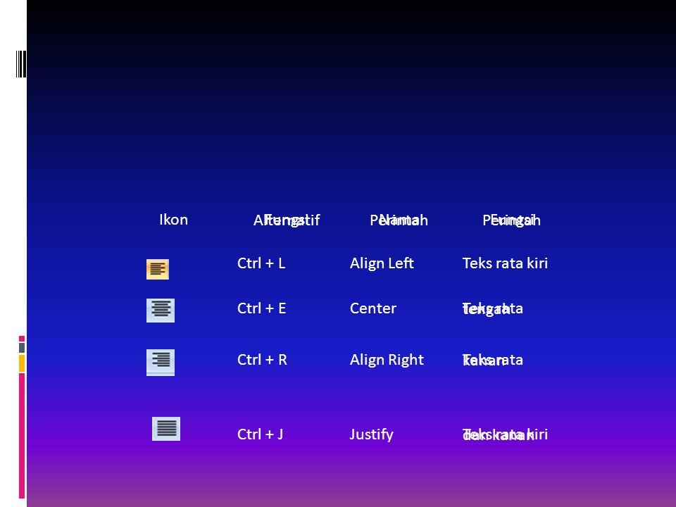 Ikon Fungsi Alternatif Nama Perintah Fungsi Perintah Ctrl + LAlign LeftTeks rata kiri Ctrl + ECenter Teks rata tengah Ctrl + RAlign Right Teks rata ka