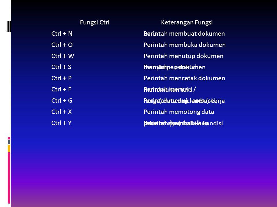 Fungsi CtrlKeterangan Fungsi Ctrl + N Perintah membuat dokumen baru Ctrl + OPerintah membuka dokumen Ctrl + WPerintah menutup dokumen Ctrl + S Perinta