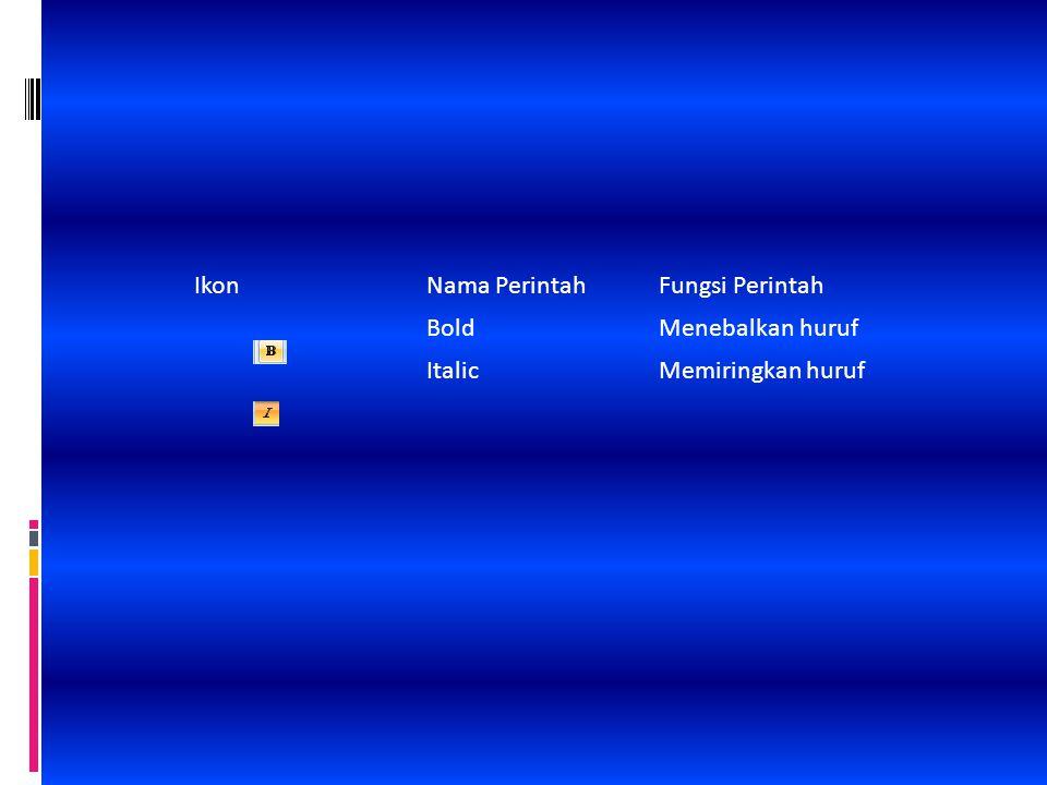IkonNama PerintahFungsi Perintah BoldMenebalkan huruf ItalicMemiringkan huruf