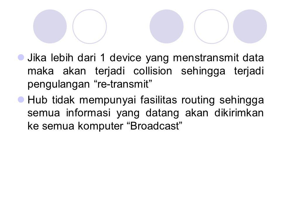 """Jika lebih dari 1 device yang menstransmit data maka akan terjadi collision sehingga terjadi pengulangan """"re-transmit"""" Hub tidak mempunyai fasilitas r"""