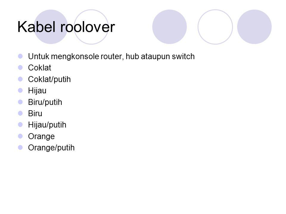 Kabel roolover Untuk mengkonsole router, hub ataupun switch Coklat Coklat/putih Hijau Biru/putih Biru Hijau/putih Orange Orange/putih