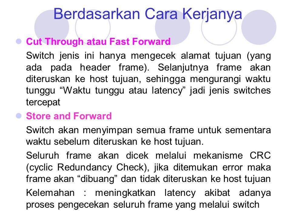 Berdasarkan Cara Kerjanya Cut Through atau Fast Forward Switch jenis ini hanya mengecek alamat tujuan (yang ada pada header frame). Selanjutnya frame