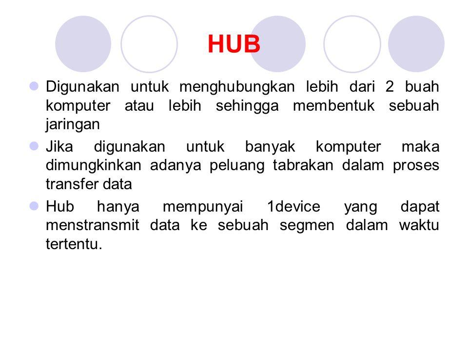 HUB Digunakan untuk menghubungkan lebih dari 2 buah komputer atau lebih sehingga membentuk sebuah jaringan Jika digunakan untuk banyak komputer maka d