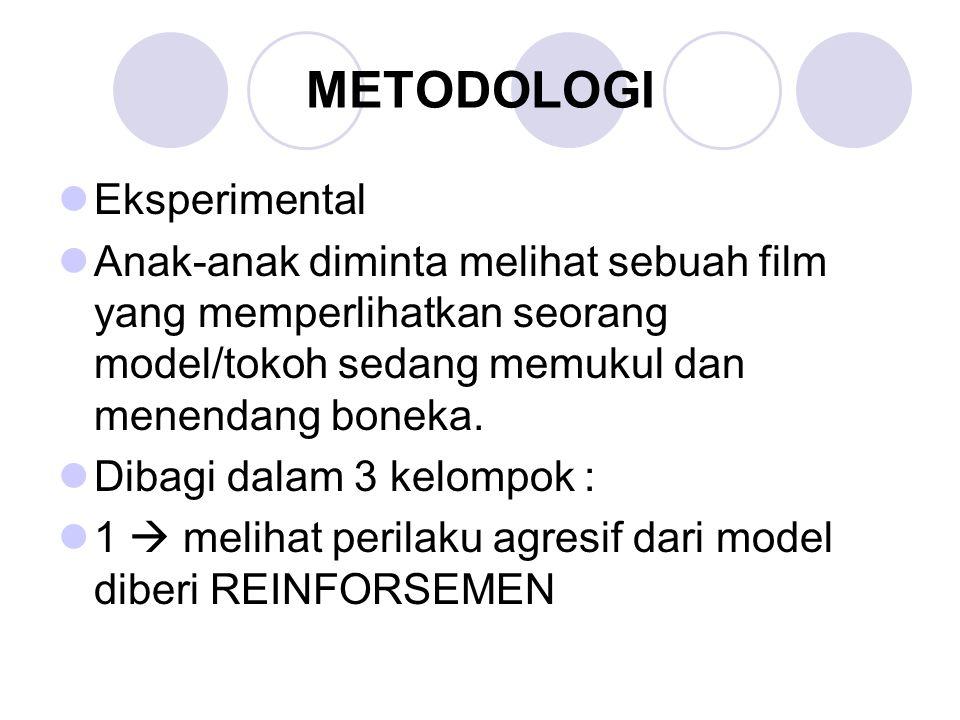 METODOLOGI Eksperimental Anak-anak diminta melihat sebuah film yang memperlihatkan seorang model/tokoh sedang memukul dan menendang boneka. Dibagi dal