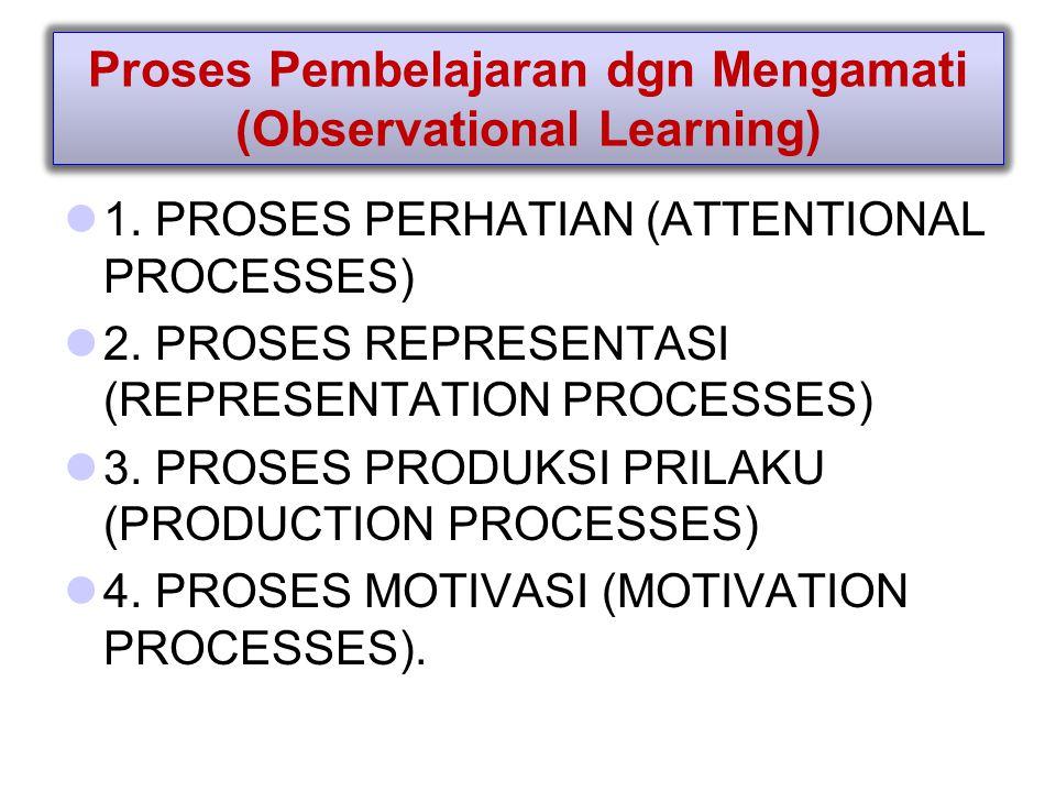 Proses Pembelajaran dgn Mengamati (Observational Learning) 1. PROSES PERHATIAN (ATTENTIONAL PROCESSES) 2. PROSES REPRESENTASI (REPRESENTATION PROCESSE