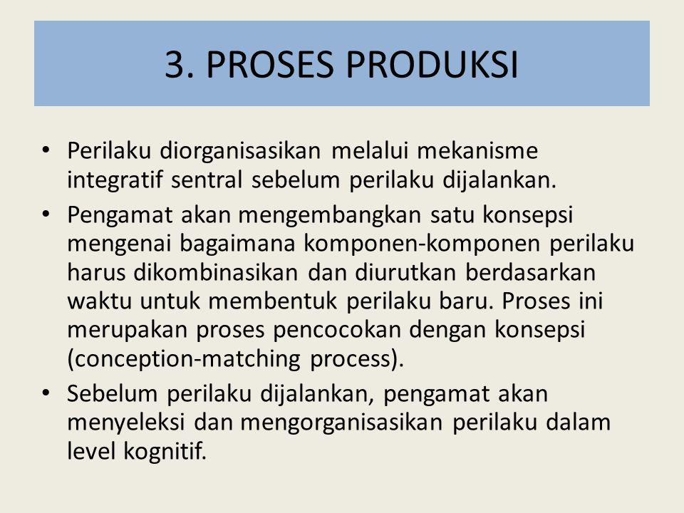 3. PROSES PRODUKSI Perilaku diorganisasikan melalui mekanisme integratif sentral sebelum perilaku dijalankan. Pengamat akan mengembangkan satu konseps