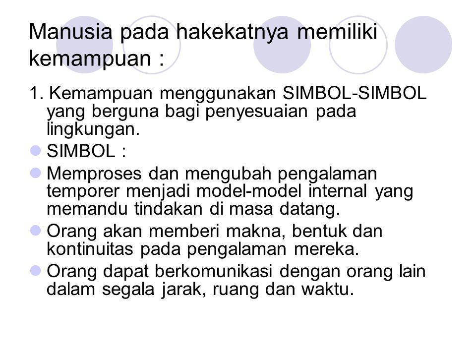 Manusia pada hakekatnya memiliki kemampuan : 1. Kemampuan menggunakan SIMBOL-SIMBOL yang berguna bagi penyesuaian pada lingkungan. SIMBOL : Memproses