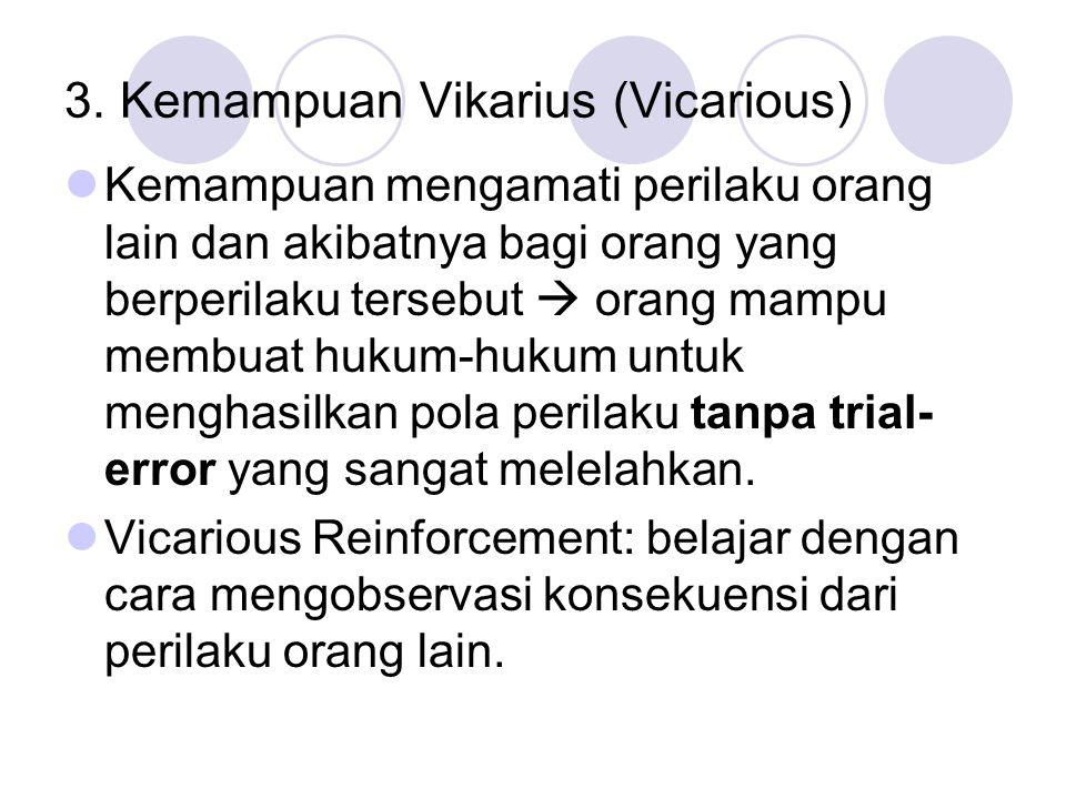 3. Kemampuan Vikarius (Vicarious) Kemampuan mengamati perilaku orang lain dan akibatnya bagi orang yang berperilaku tersebut  orang mampu membuat huk