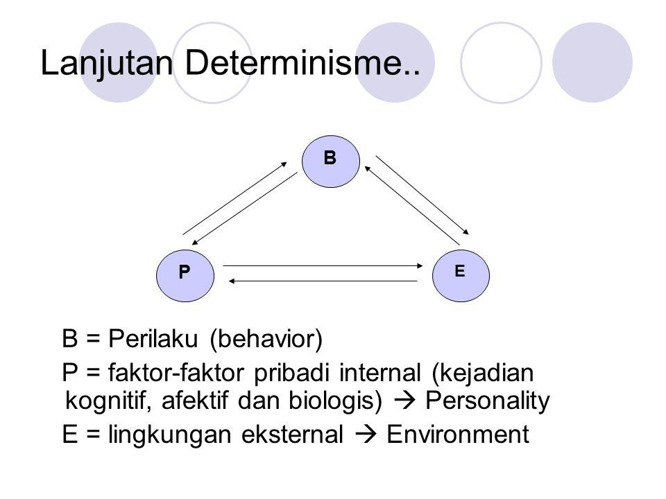 Lanjutan Determinisme.. B = Perilaku (behavior) P = faktor-faktor pribadi internal (kejadian kognitif, afektif dan biologis)  Personality E = lingkun