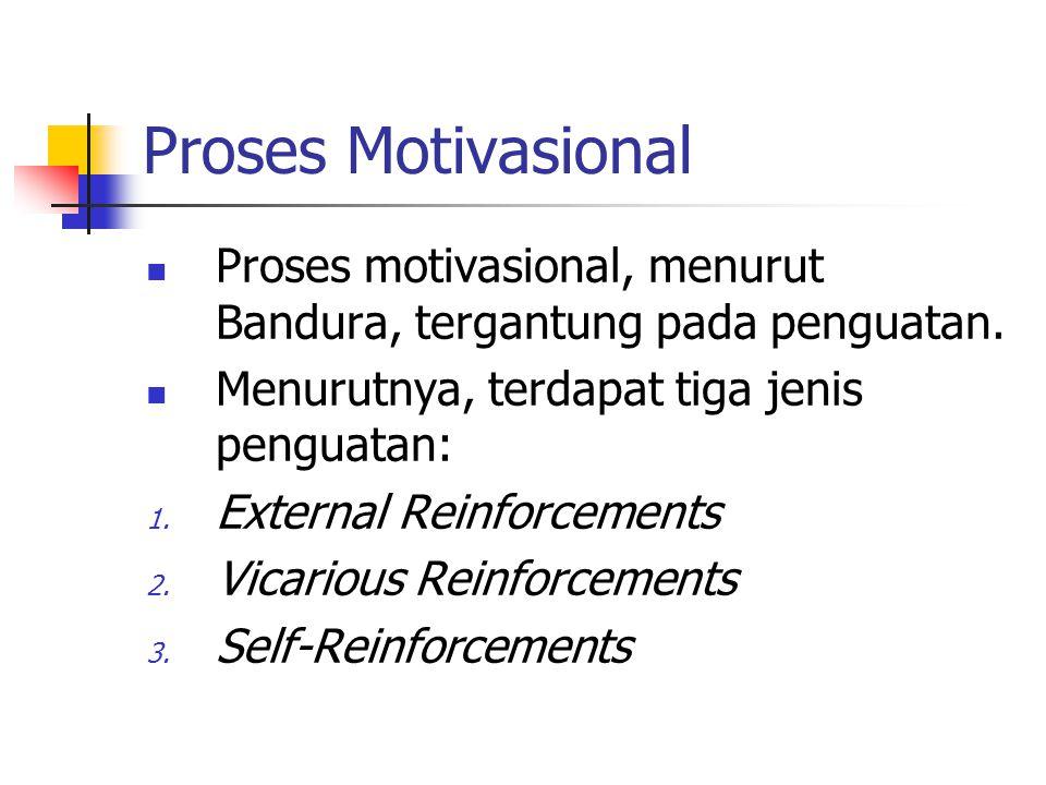Proses Motivasional Proses motivasional, menurut Bandura, tergantung pada penguatan.
