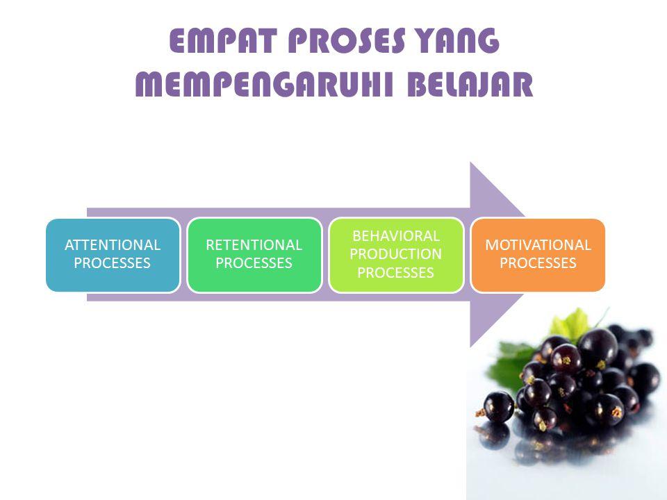 EMPAT PROSES YANG MEMPENGARUHI BELAJAR ATTENTIONAL PROCESSES RETENTIONAL PROCESSES BEHAVIORAL PRODUCTION PROCESSES MOTIVATIONAL PROCESSES