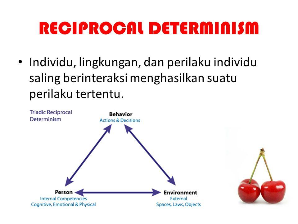 RECIPROCAL DETERMINISM Individu, lingkungan, dan perilaku individu saling berinteraksi menghasilkan suatu perilaku tertentu.
