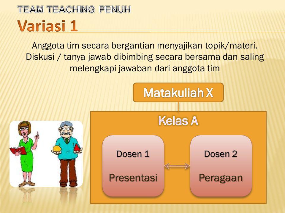 Dosen 1 Presentasi Presentasi Dosen 2 Peragaan Peragaan Anggota tim secara bergantian menyajikan topik/materi.