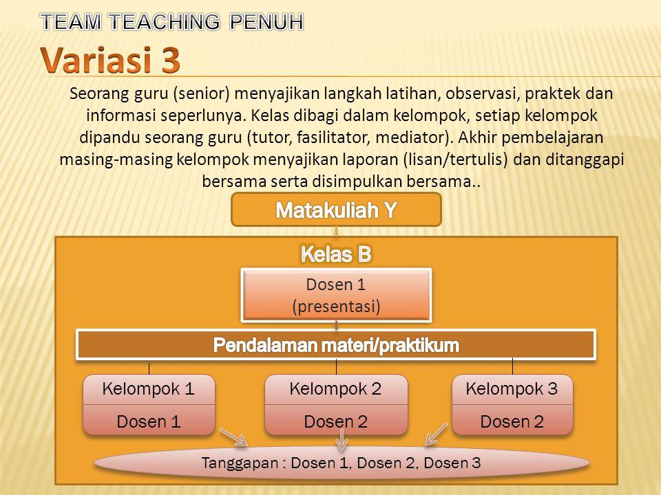 Kelompok 1 Dosen 1 Kelompok 1 Dosen 1 Kelompok 2 Dosen 2 Kelompok 2 Dosen 2 Seorang guru (senior) menyajikan langkah latihan, observasi, praktek dan informasi seperlunya.