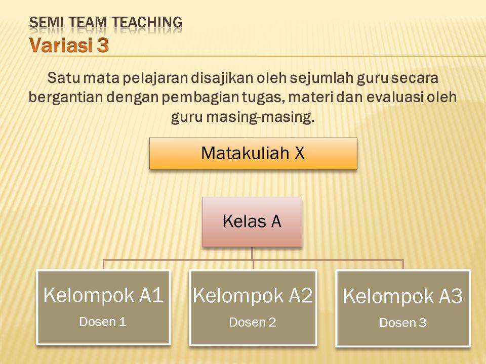 Satu mata pelajaran disajikan oleh sejumlah guru secara bergantian dengan pembagian tugas, materi dan evaluasi oleh guru masing-masing.