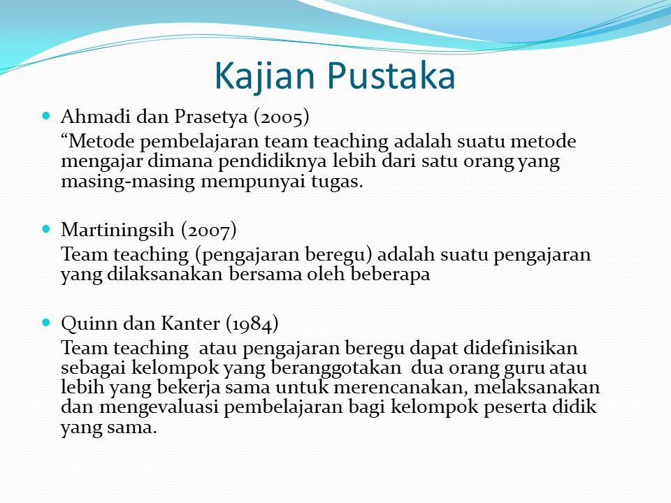 Daftar Pustaka Ahmadi, A.dan Prasetya. (2005). Strategi Belajar Mengajar.