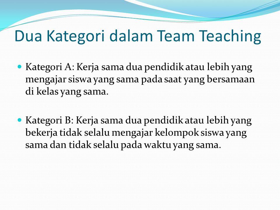 Dua Kategori dalam Team Teaching Kategori A: Kerja sama dua pendidik atau lebih yang mengajar siswa yang sama pada saat yang bersamaan di kelas yang sama.