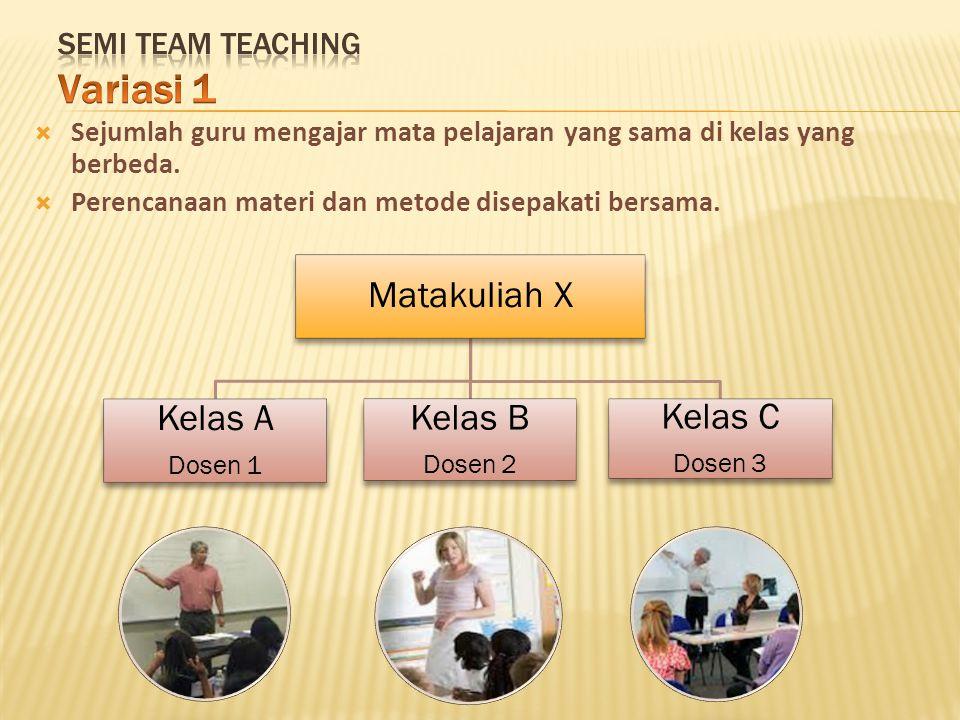  Sejumlah guru mengajar mata pelajaran yang sama di kelas yang berbeda.