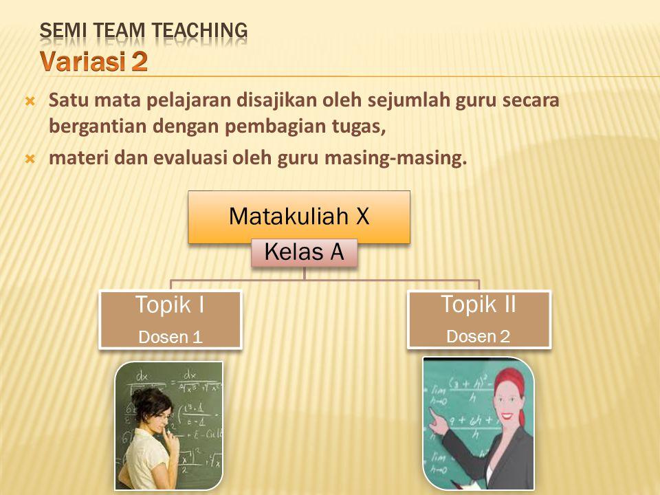 Matakuliah X Kelas A Topik I Dosen 1 Topik II Dosen 2  Satu mata pelajaran disajikan oleh sejumlah guru secara bergantian dengan pembagian tugas,  materi dan evaluasi oleh guru masing-masing.