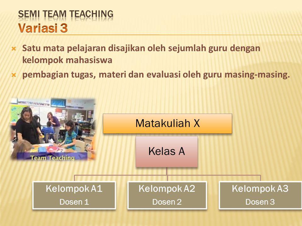  Satu mata pelajaran disajikan oleh sejumlah guru dengan kelompok mahasiswa  pembagian tugas, materi dan evaluasi oleh guru masing-masing.