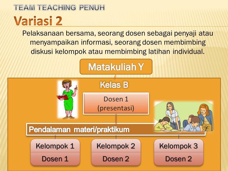 Kelompok 1 Dosen 1 Kelompok 1 Dosen 1 Kelompok 2 Dosen 2 Kelompok 2 Dosen 2 Pelaksanaan bersama, seorang dosen sebagai penyaji atau menyampaikan informasi, seorang dosen membimbing diskusi kelompok atau membimbing latihan individual.