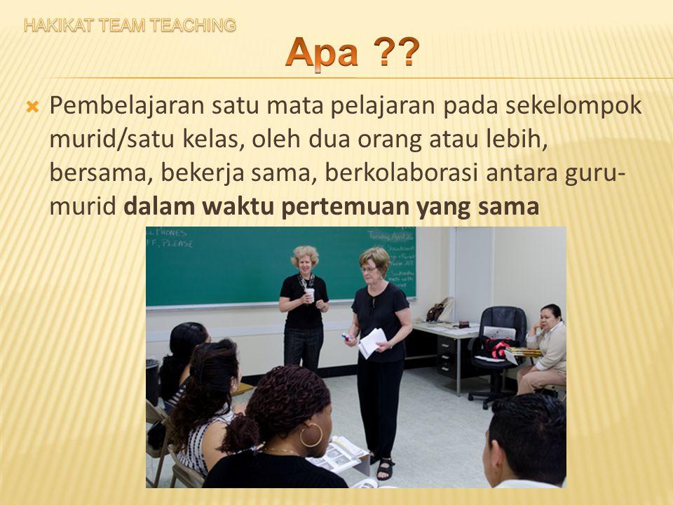  Pembelajaran satu mata pelajaran pada sekelompok murid/satu kelas, oleh dua orang atau lebih, bersama, bekerja sama, berkolaborasi antara guru- murid dalam waktu pertemuan yang sama