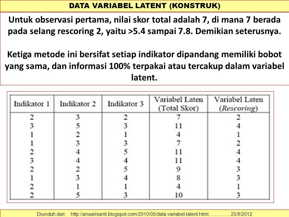DATA VARIABEL LATENT (KONSTRUK) Untuk observasi pertama, nilai skor total adalah 7, di mana 7 berada pada selang rescoring 2, yaitu >5.4 sampai 7.8. D