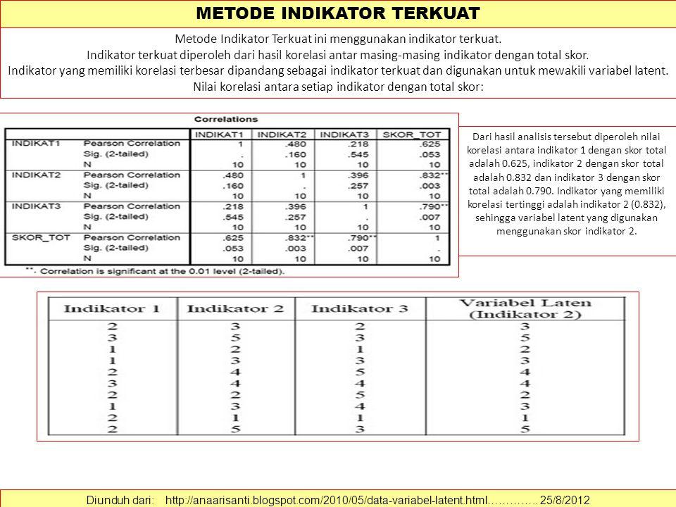 METODE INDIKATOR TERKUAT Metode Indikator Terkuat ini menggunakan indikator terkuat. Indikator terkuat diperoleh dari hasil korelasi antar masing-masi