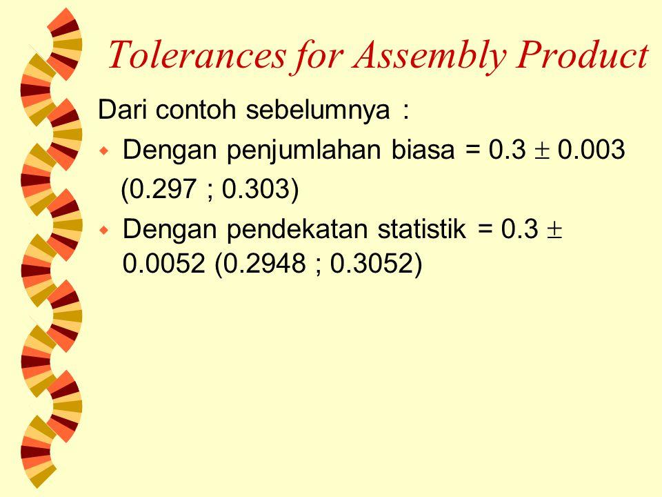 Tolerances for Assembly Product Dari contoh sebelumnya : w Dengan penjumlahan biasa = 0.3  0.003 (0.297 ; 0.303)  Dengan pendekatan statistik = 0.3  0.0052 (0.2948 ; 0.3052)