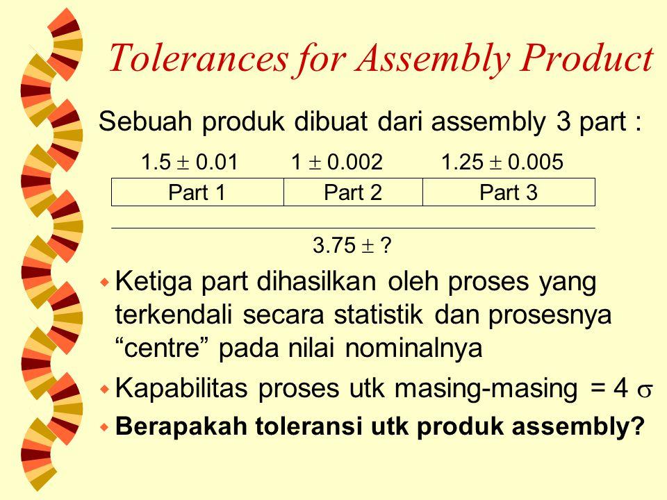 Tolerances for Assembly Product w Jika masing-masing proses berdistribusi normal w Jawaban yang umum (untuk 1 sisi) adalah dengan menjumlahkan toleransi masing- masing produk = 0.01 + 0.002 + 0.005 = 0.017 0.02 part 1 0.004 part 2 0.01 part 3